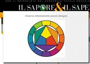 cerchio di itten a colori