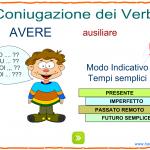 immagini verbi