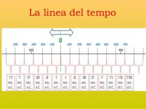 numeri-romani-22-638