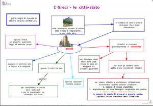 mappe greci