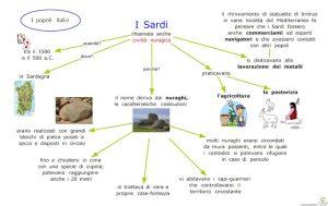 3 - I popoli italici - I Sardi