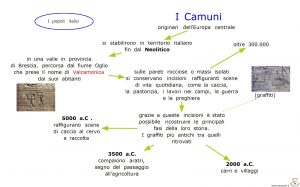 4 - I popoli italici - I Camuni