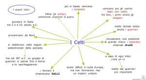 5 - I popoli italici - I Celti 2