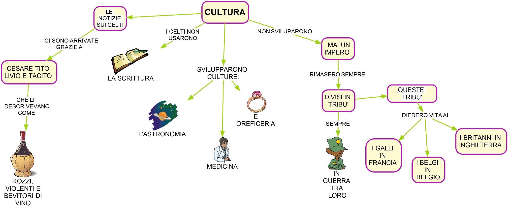 I celti la mia maestra - Mappa dell inghilterra per i bambini ...