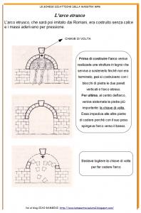 etruschi arco