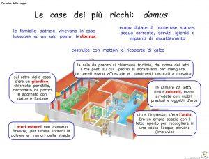 21b - Le case - le domus