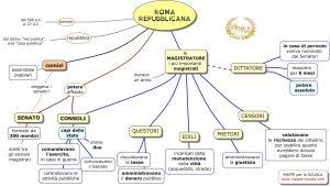 ROMA REPUBBLICANA www.mappe-scuola.com luigi