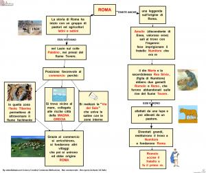 mappa origine di roma