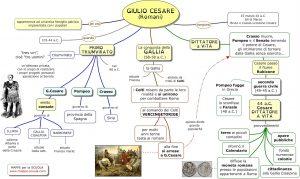 GIULIO CESARE www.mappe-scuola.com luigi